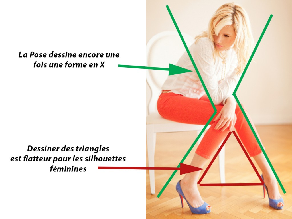 Assise, mais pas nimporte comment