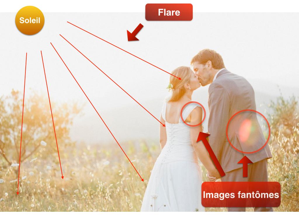 flare image fantome