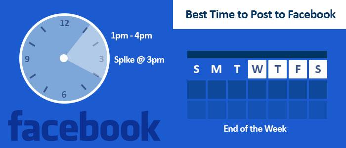 horaires facebook